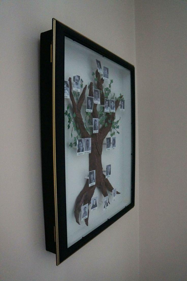 arbre généalogique en relief 2
