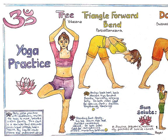 Pilates Mat Exercise Poster: 1000+ Images About Yoga On Pinterest