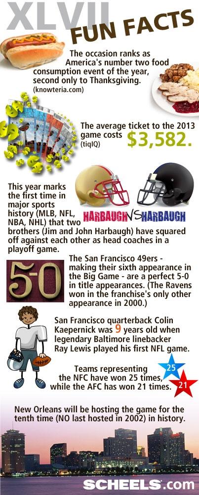 Super Bowl fun facts #scheels