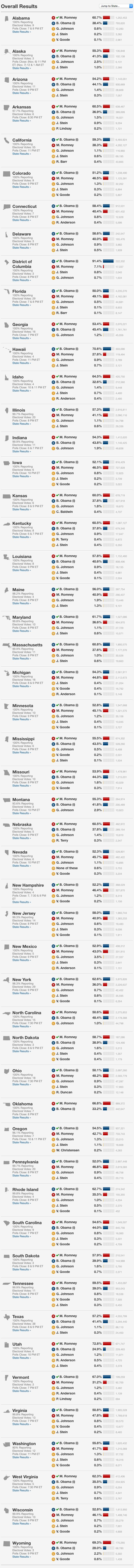 """This """"bad"""" election map? It's not so bad. - Vox"""
