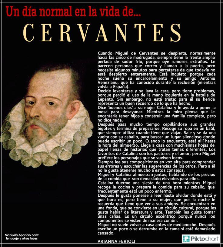 Presente y actividades cotidianas: un día normal en la vida de Cervantes. https://lenguajeyotrasluces.wordpress.com/