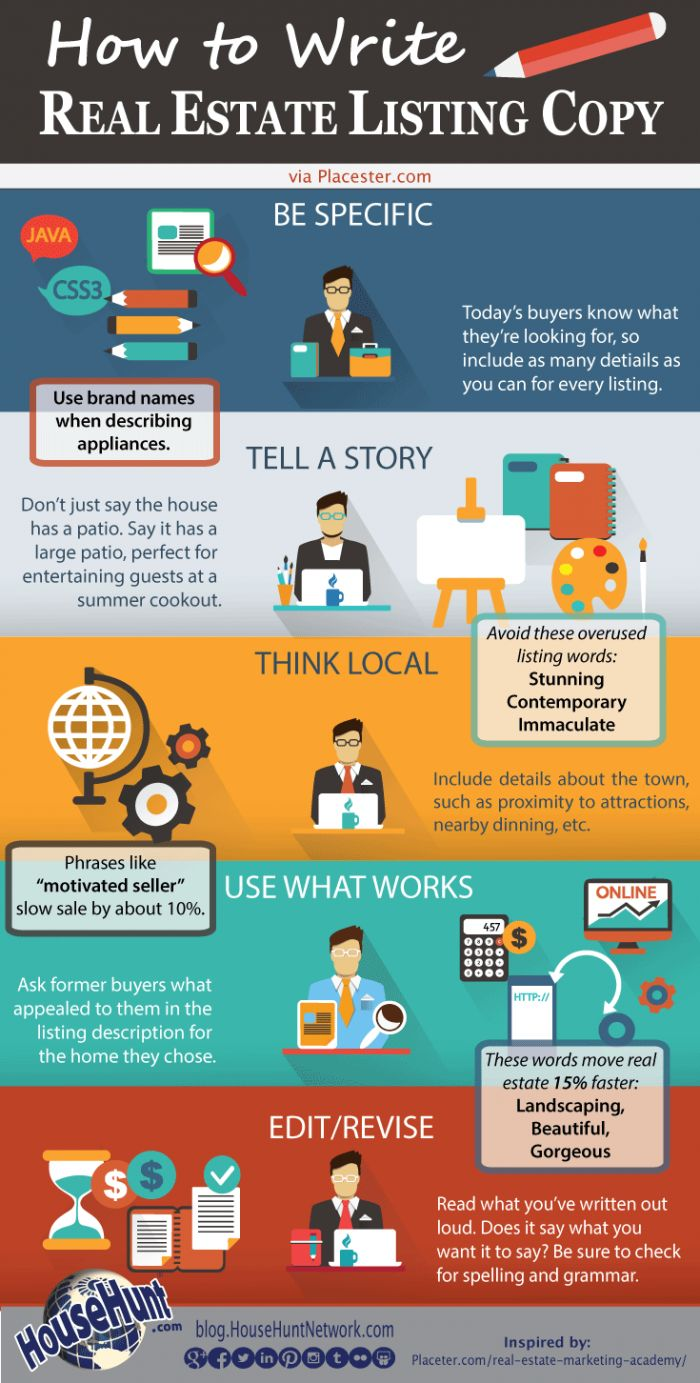 Way to Write Real Estate Listing Copy #Infographics