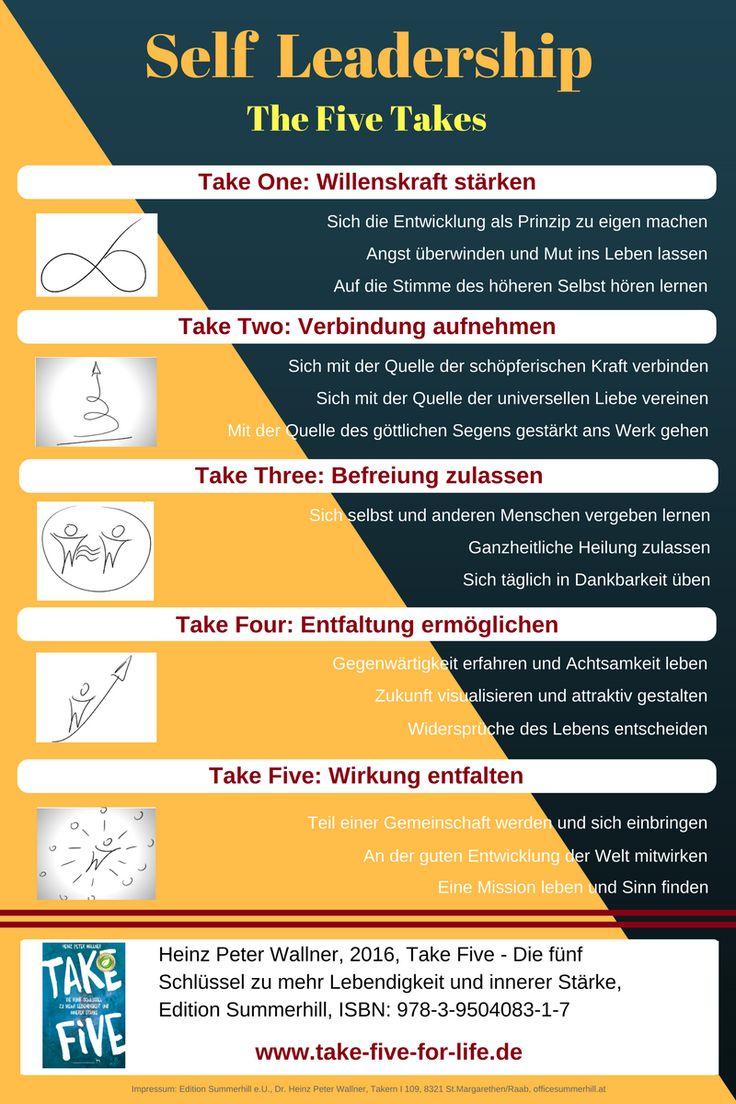 Self Leadership Infografik:  Wie Sie mit Self Leadership Ihr volles Potenzial zur Entfaltung bringen  Erklären Sie Ihren Alltag zur Übungswiese und lassen Sie es sich dabei gut gehen. Entwickeln Sie mehr Willenskraft, es ist einfacher, als Sie denken. Verbinden Sie sich mit den Quellen des Lebens, das gibt Ihnen Energie für den Alltag und das Gefühl des inneren Friedens. Befreien Sie sich von Blockaden und Hemmungen und beginnen Sie, Ihr Potenzial zu entfalten.