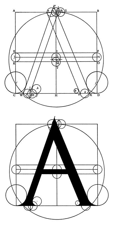 David Lance Goines, The Letter A from Constructed Roman Alphabet