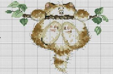 Вышивка крестиком схемы для начинающих