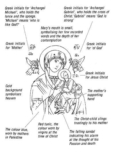 marian icons explained.