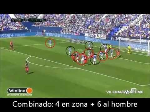 Córner defensivo Leganés 2016/2017