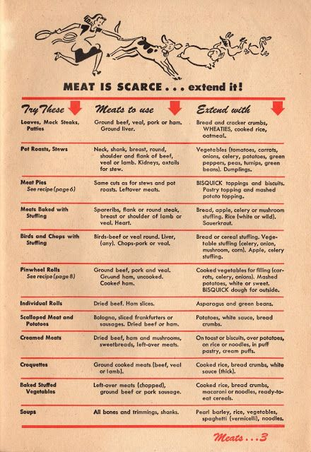 Meat is Scarce: 1943 Betty Crocker Your Share - Wartime Meal Planning