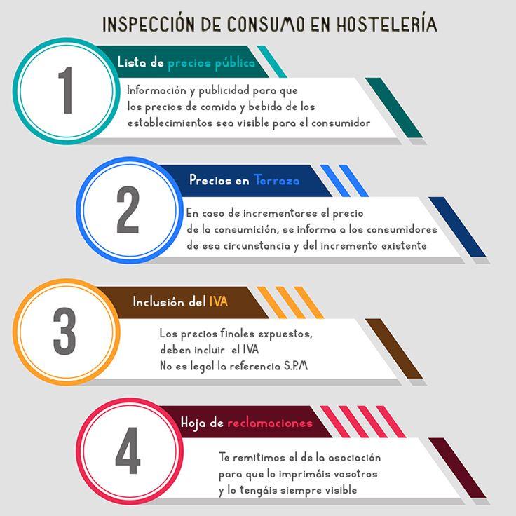 Muy importante: Inspección de consumo en hostelería. La dirección de consumo (Kontsumobide) nos informa que esta primavera van a realizar una campaña de inspección en materia de consumo en locales hosteleros de todo Euskadi. Toda la info, pinchando sobre la imagen. #Hosteleria #Gipuzkoa #Kalitatea