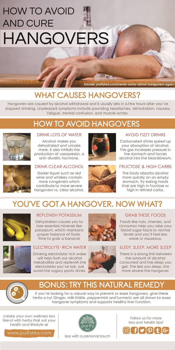HOW TO AVOID AND CURE HANGOVERS - We all know hangovers can be rough: the pounding headaches, the unquenchable thirst and for some of us - the mental confusion. Equip yourself with these science-backed tips to avoid and cure hangovers after a night out drinking. Say goodbye to those unpleasant morning afters and start enjoying your holiday parties again like a pro!