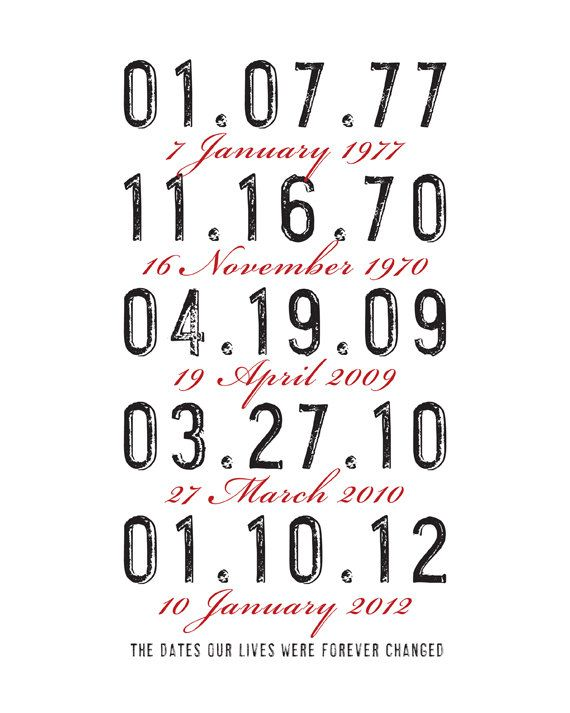 Personalized Art Date Print Vintage by TheMemoryGallery on Etsy, $24.00- did this for our 15th Wedding Anniversary.  Neat gift!