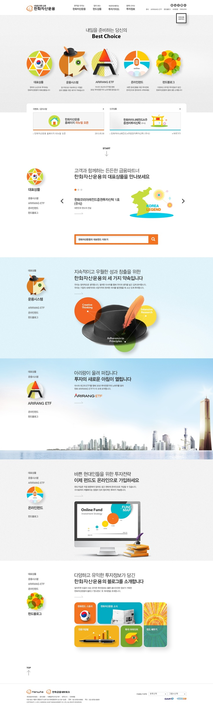 DCafeIn Website - Hanwha Asset Management