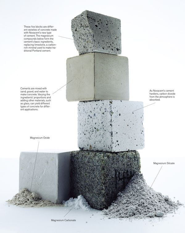 A sense of firmness // TR10: Green Concrete - MIT Technology Review                                                                                                                                                     More