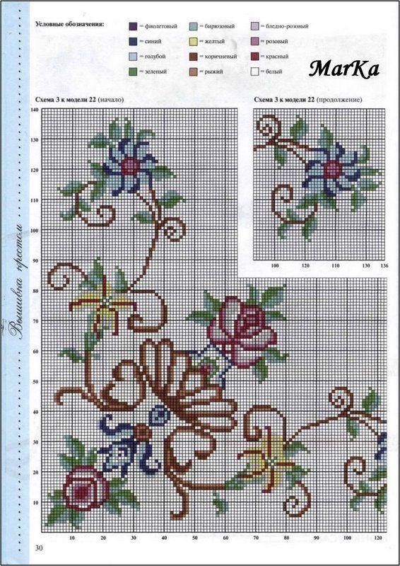 Artesanato em crochê e ponto cruz: Canto de toalha de mesa floral em ponto cruz