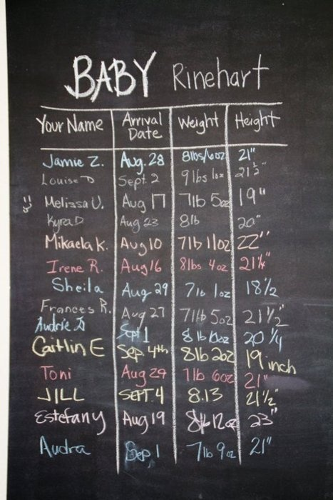 Height dating pool