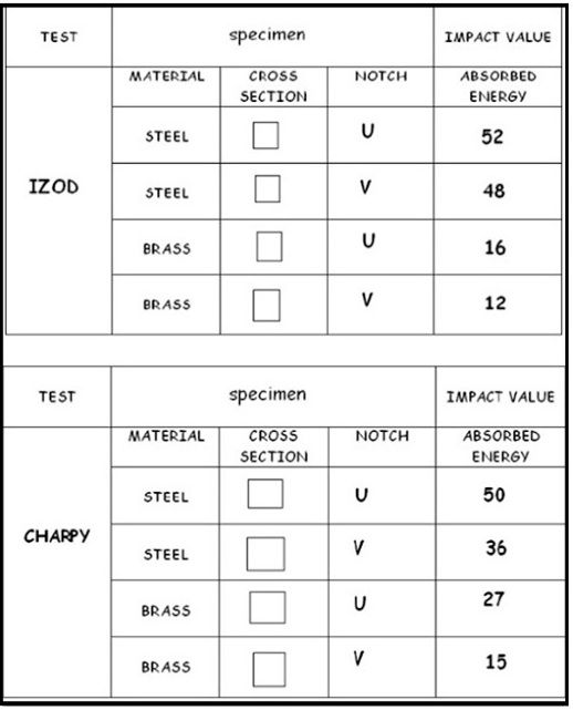 Pin On Mechancial Engineering