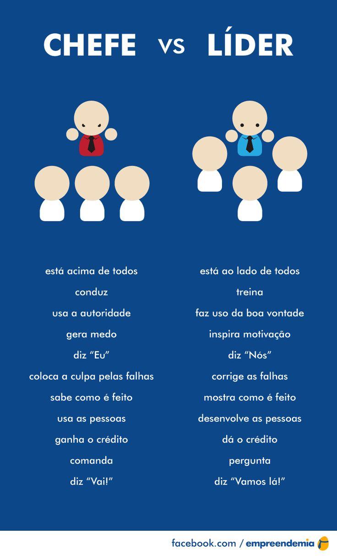 Características de um líder vs. chefe                                                                                                                                                     Mais