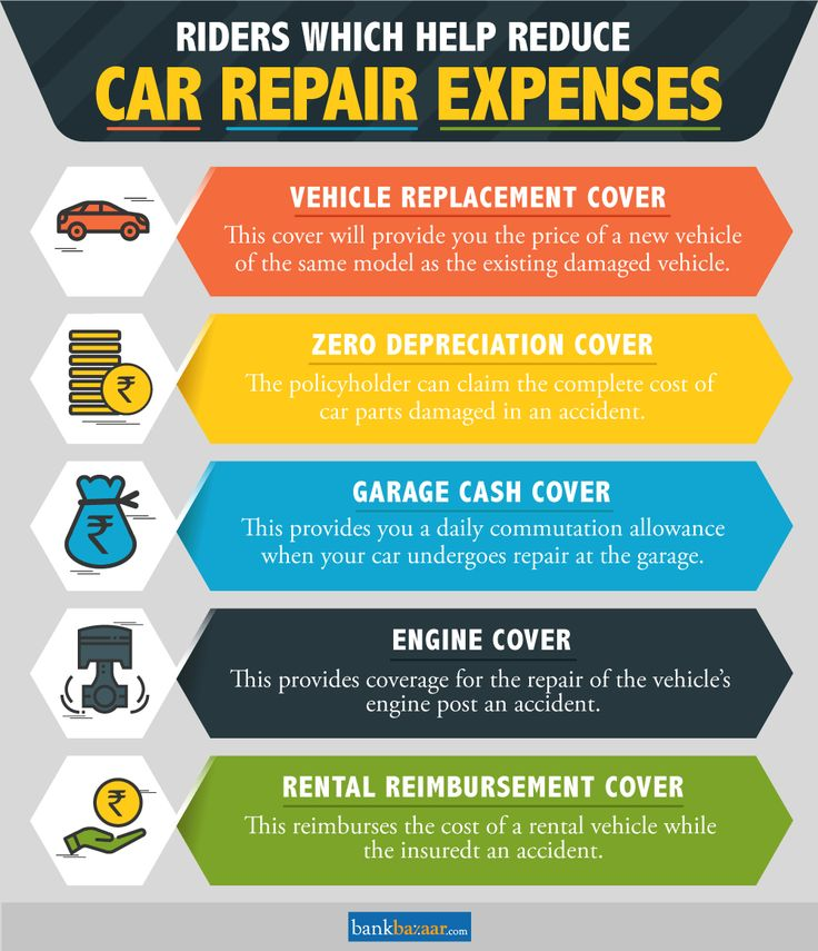 17 Best Ideas About Car Insurance On Pinterest