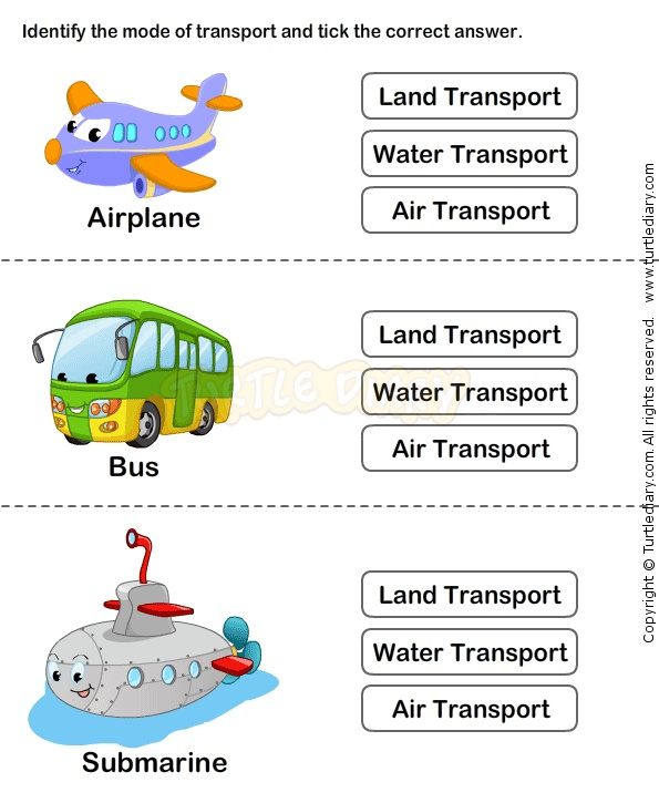 Use for the clip art/visual resource Transportation