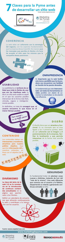 7 claves para la pyme antes de desarrollar un sitio web #infografia #infographic #internet