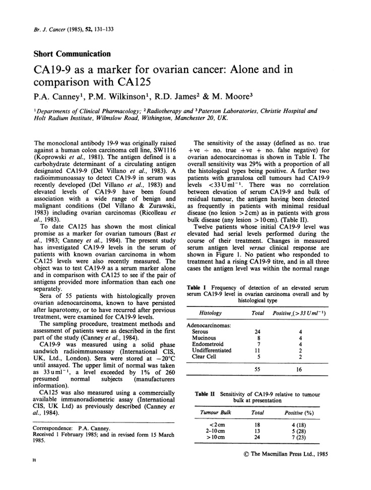 CA19-9 as a marker for ovarian cancer: alone and in comparison with CA125.