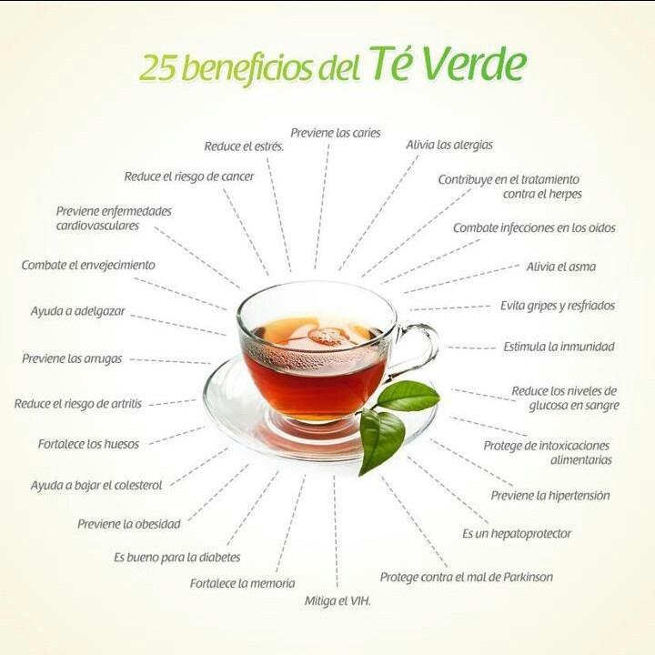 Beneficios te verde