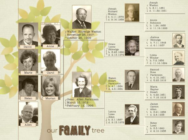 family history book template