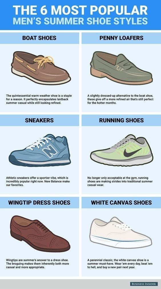 Get through the summer with these basic styles: | 17 Shoe Charts Every Man Needs To Bookmark