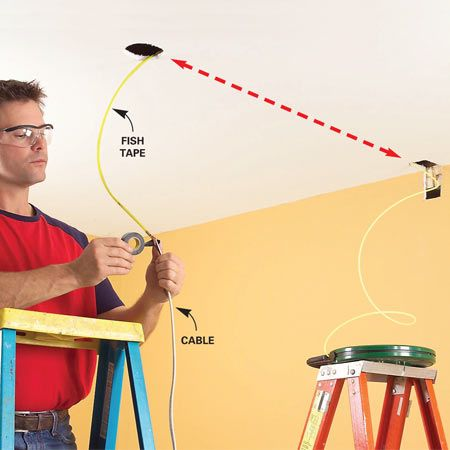 78 best images about electrical wiring on pinterest ForFishing Wire Through Ceiling