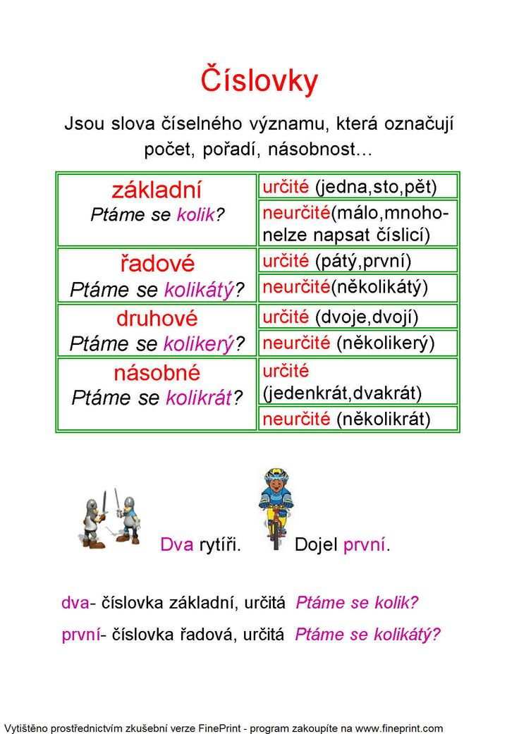 http://domskola.bloger.cz/obrazky/domskola.bloger.cz/slovnI-druhy-ucebnice7.jpg
