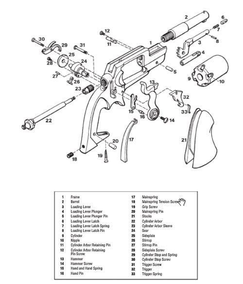 Colt pistol drawings