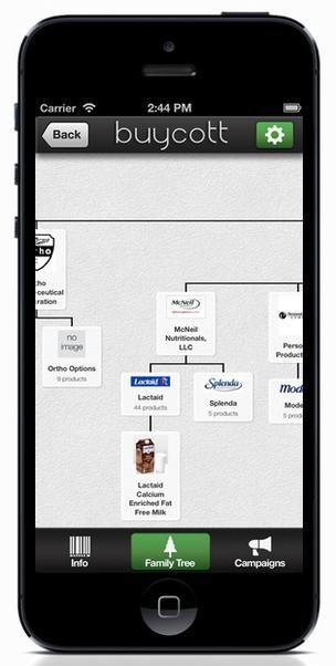 buycott aplicativo para descobrir quais os fabricantes
