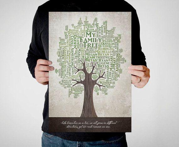 Family Tree Word Art Family Tree Telling Family Tales