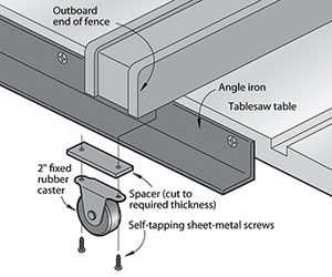 10 Awesome Table Saw Ideas