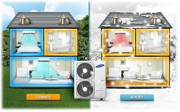 Víte, jaké jsou optimální teploty pro vytápění v obytných místnostech, abyste se doma cítili dobře a neškodili svému zdraví? ►►►http://www.czechklima.cz/novinky/teploty-vhodne-pro-bydleni  #Klimatizace #TepelnaCerpadla #Samsung #KlimatizaceSamsung #Czechklima