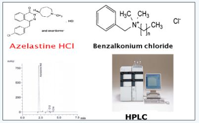 Simultaneous Determination of Azelastine  hydrochloride and Benzalkonium chloride by RP- HPLC Method in their Ophthalmic Solution by MEM Hassouna http://juniperpublishers.com/jfsci/pdf/JFSCI.MS.ID.555565.pdf