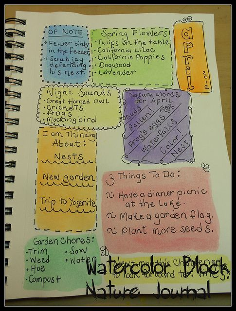 Watercolor Block Nature Journal Button by HarmonyArtMom