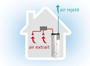 Comment fonctionne un chauffe-eau thermodynamique couplé à la VMC (chauffe-eau thermodynamique sur air extrait) ? - Atlantic