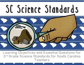 """To accommodate the new third grade science standards in SC, I have created  charts for you to display in your classroom. (Especially for those of you that have to display it).Standards including """"I can"""" statements in kid friendly language can be printed two- sided."""