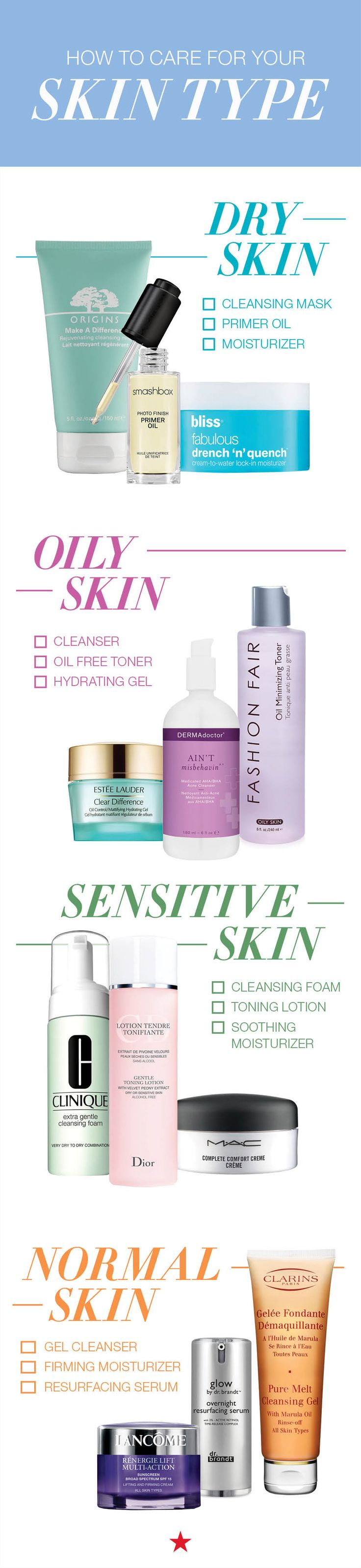 Newsflash Not all skincare routines should be the same