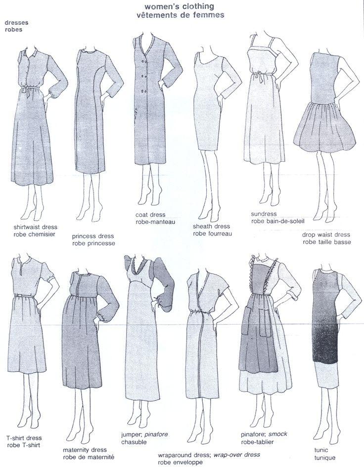 Fashion Vocabulary: Tradational Dresses' Names, via @topupyourtrip