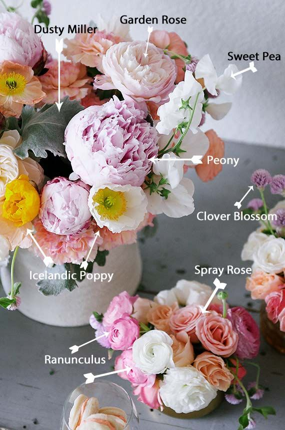 Wedding centerpiece with the breakdown of what flowers go into making it! It's nice to know what flowers make it look so pretty. Peony, Garden Roses, Sweet Peas and more