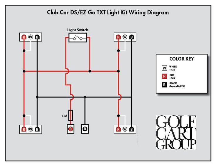 club car wire diagrams for electric carts