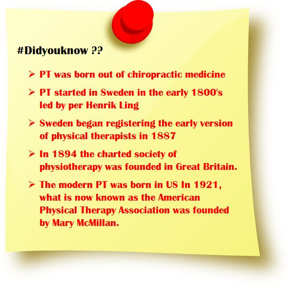 #Didyouknow ?? PT was born out of chiropractic medicine. PT started in Sweden in the early 1800's led by per Henrik Ling. #Sweden began registering the early version of #physical #therapists in 1887. In 1894 the charted society of #physiotherapy was founded in Great Britain. The modern PT was born in US In 1921, what is now known as the American Physical Therapy Association was founded by Mary McMillan.