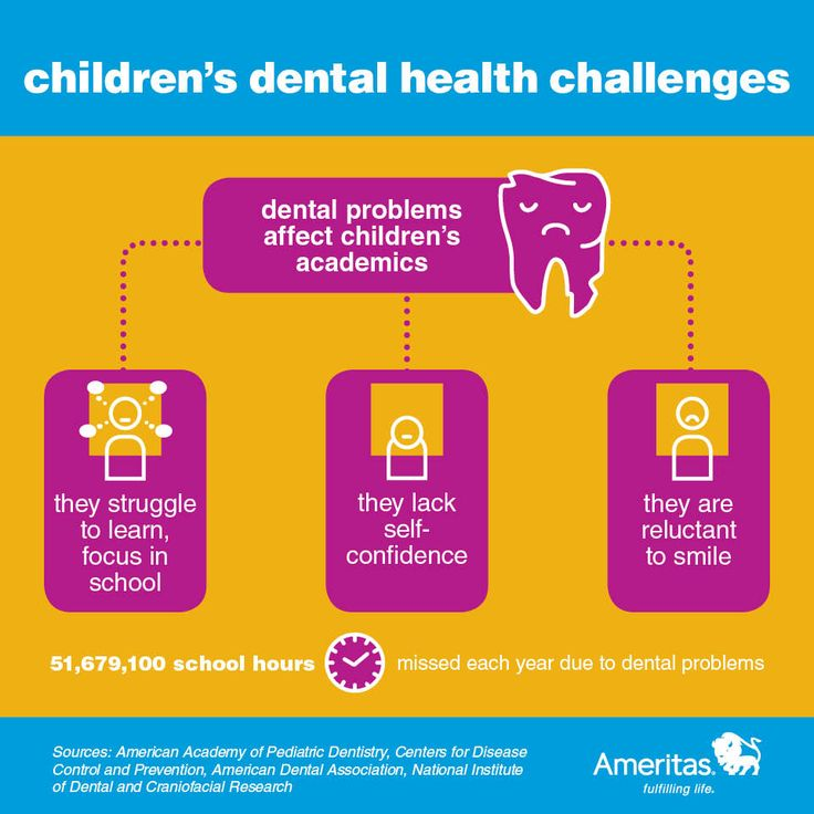"the issue of dental health and access to dental care Meeting rural america's oral health care needs  transportation an issue in obtaining dental care 619% 461%  a 2012 study advocated for the use of rural ""dental safety nets"" in increasing access to oral health care, particularly for preventive services aimed at children12 the study,."