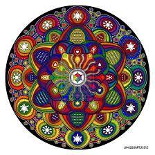 DE TODO UN POCO: Mandalas: Formas y significados ( aprende a leer tu mandala)