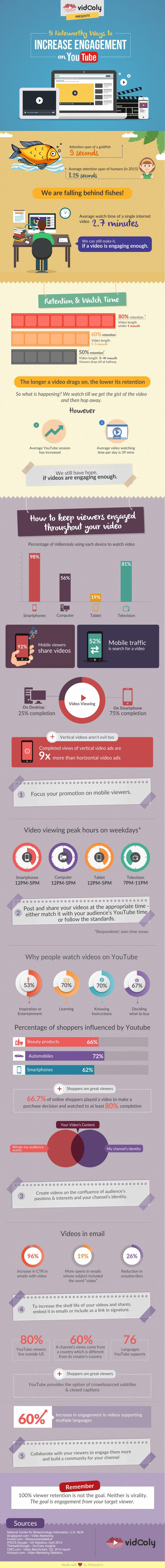 5 Noteworthy Ways to Increase Engagement for Your YouTube Videos (Infographic)