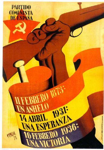 nuncalosabre.Carterles de La Guerra Civil Española