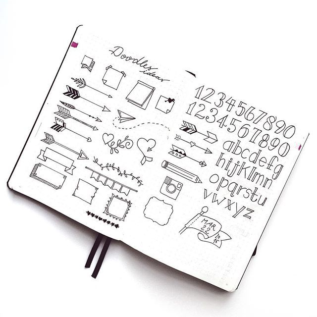 Do you have a doodles ideas page in your bullet journal? This is mine! Thanks…