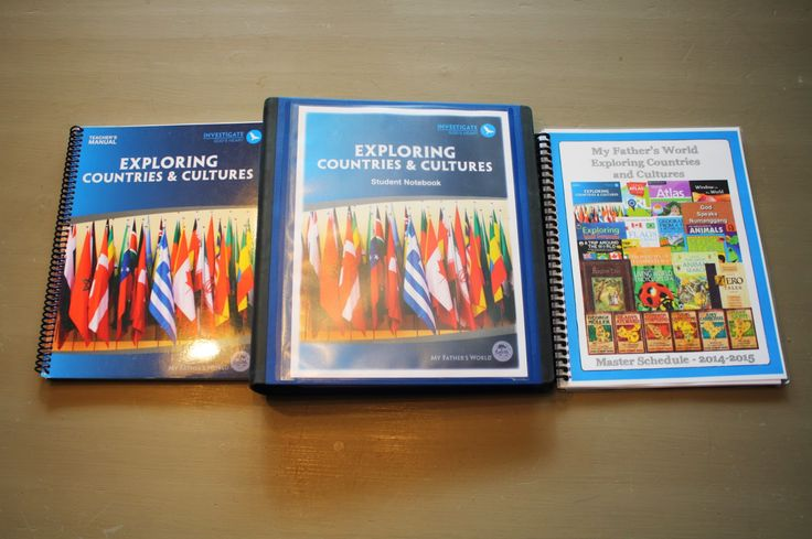 Organization for MFW ECC - Exploring Countries and Cultures